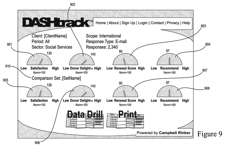 Patent Illustration of a Software User Interface